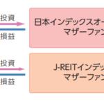 日本株式・Jリートバランスファンドの投資先