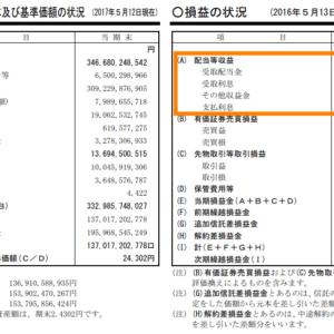 eMAXIS slim 先進国株式インデックスファンドの運用報告書