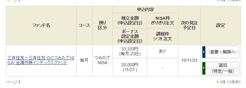 SBI証券のつみたてNISAの設定