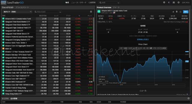 サクソバンク証券で海外ETFを買う