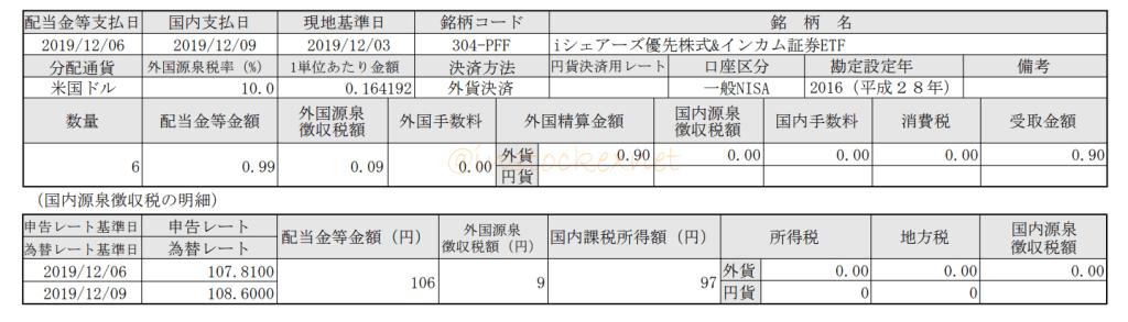 PFFの分配金実績